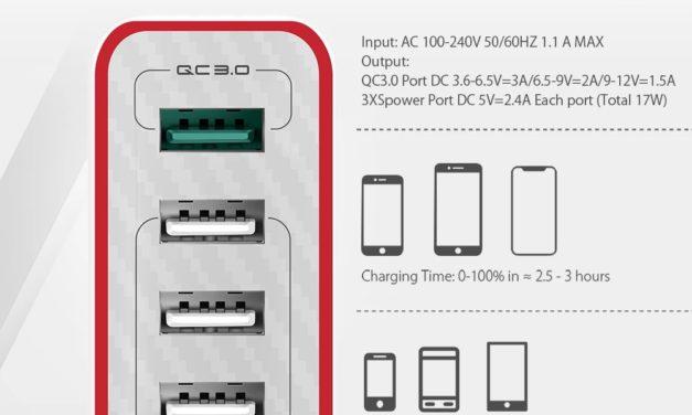 Mindenre megoldás a BlitzWolf BW-PL5 4 portos USB gyorstöltő (most kuponnal!)